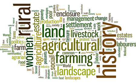 Word Cloud based on keywords entered by participants